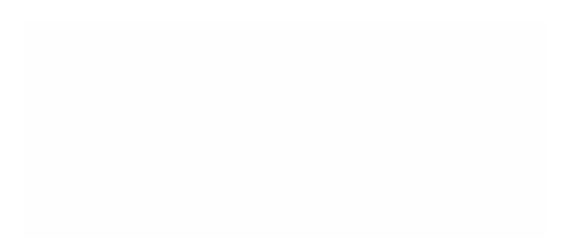 Josh Roush, Burton Ritchie, Olivia Roush
